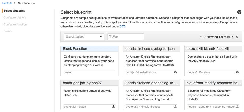 AWS Lambda and API Gateway Example (Part 1) - Blog by Simon So